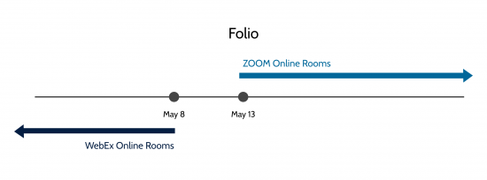 Image depicting WebEx to Zoom in Folio Timeline
